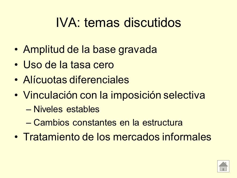 IVA: temas discutidos Amplitud de la base gravada Uso de la tasa cero