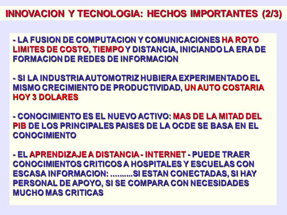 INNOVACION Y TECNOLOGIA: HECHOS IMPORTANTES (2/3)