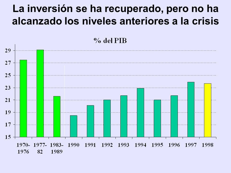 La inversión se ha recuperado, pero no ha alcanzado los niveles anteriores a la crisis