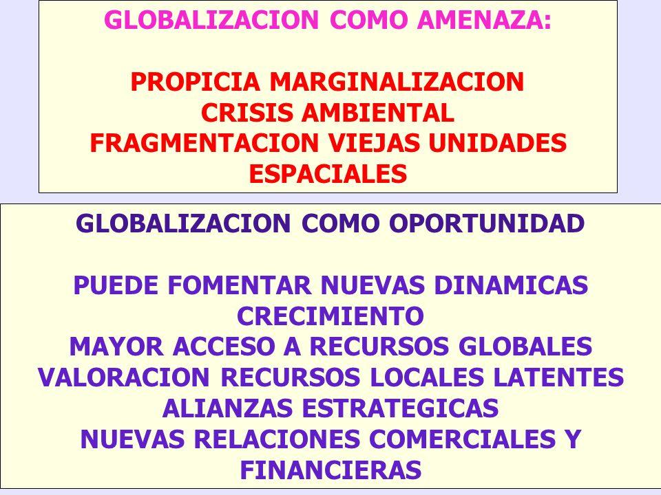 GLOBALIZACION COMO AMENAZA: PROPICIA MARGINALIZACION CRISIS AMBIENTAL