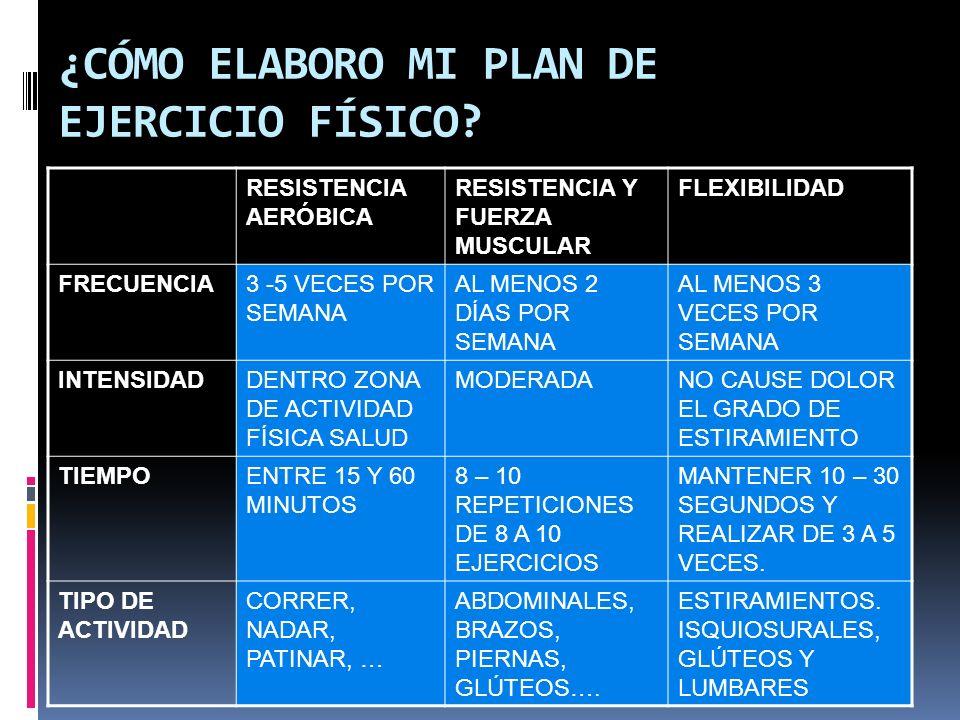 plan de entrenamiento fisico