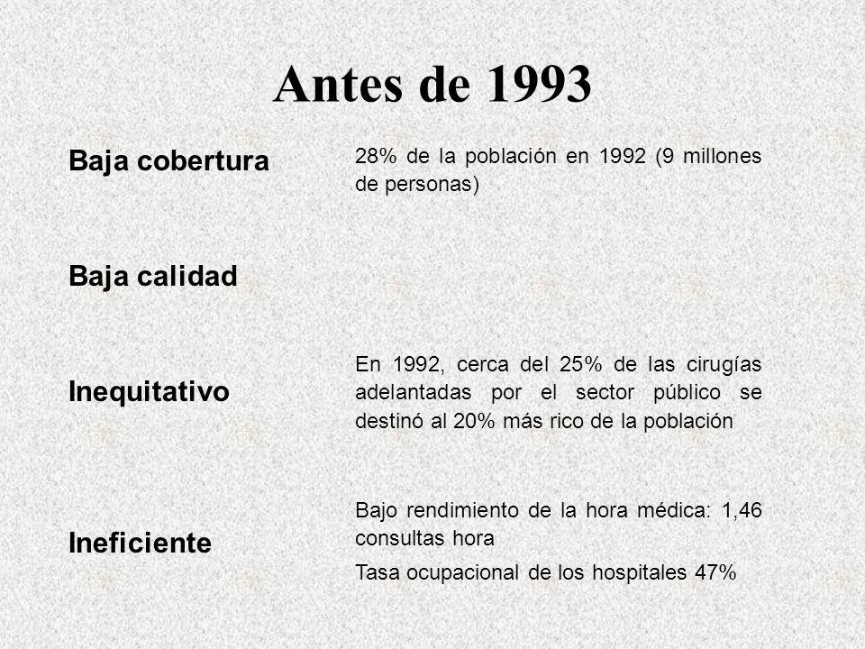 Antes de 1993 Baja cobertura Baja calidad Inequitativo Ineficiente