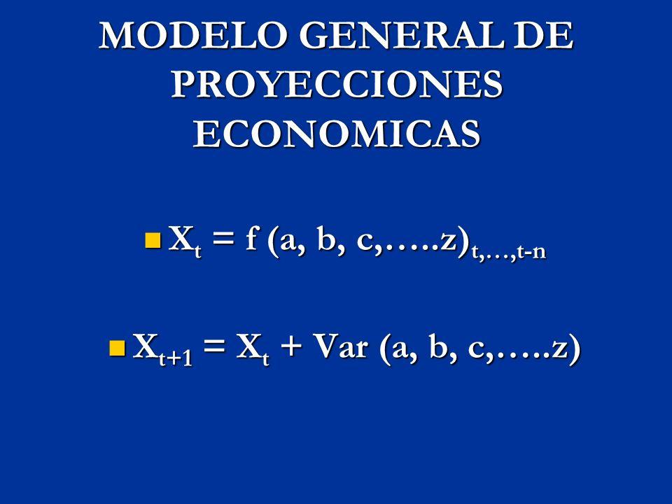 MODELO GENERAL DE PROYECCIONES ECONOMICAS