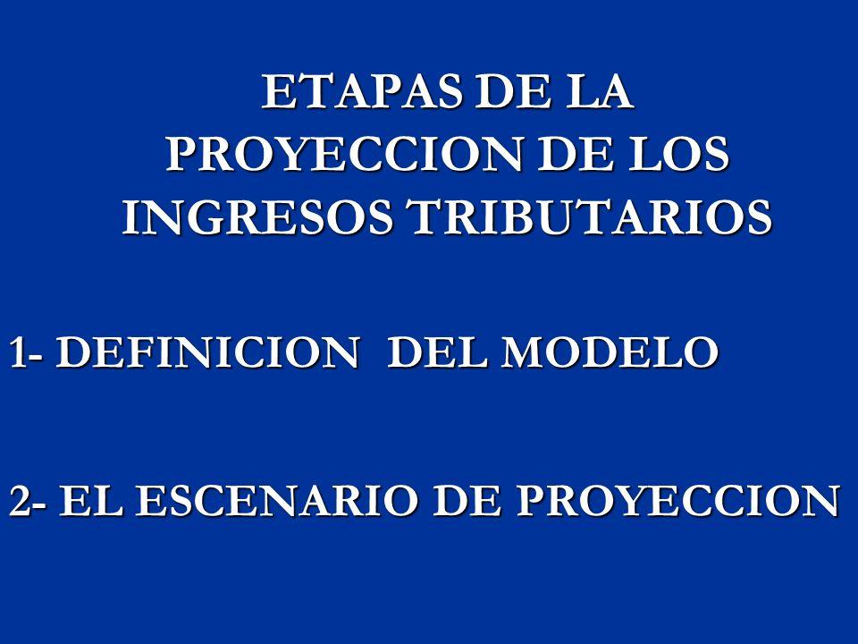 ETAPAS DE LA PROYECCION DE LOS INGRESOS TRIBUTARIOS