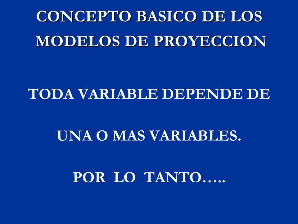 CONCEPTO BASICO DE LOS MODELOS DE PROYECCION