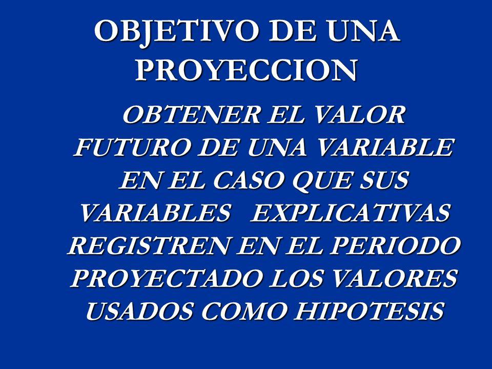 OBJETIVO DE UNA PROYECCION