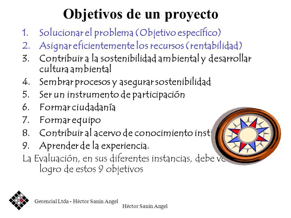 Objetivos de un proyecto