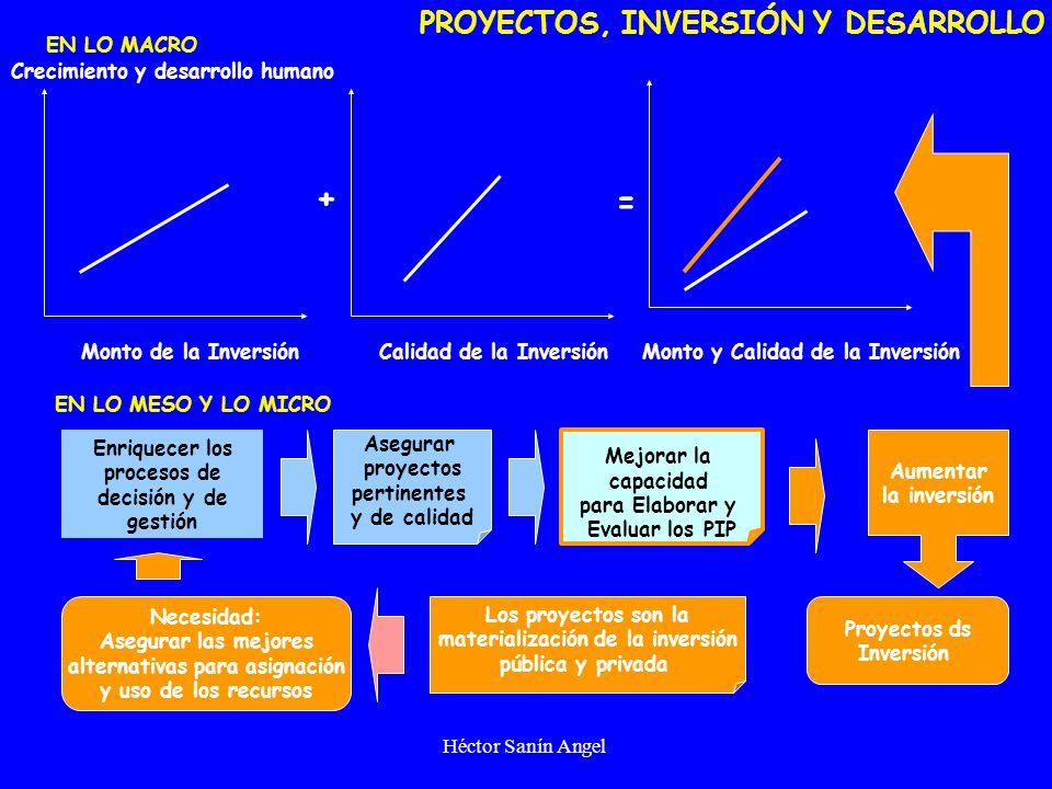 alternativas para asignación materialización de la inversión