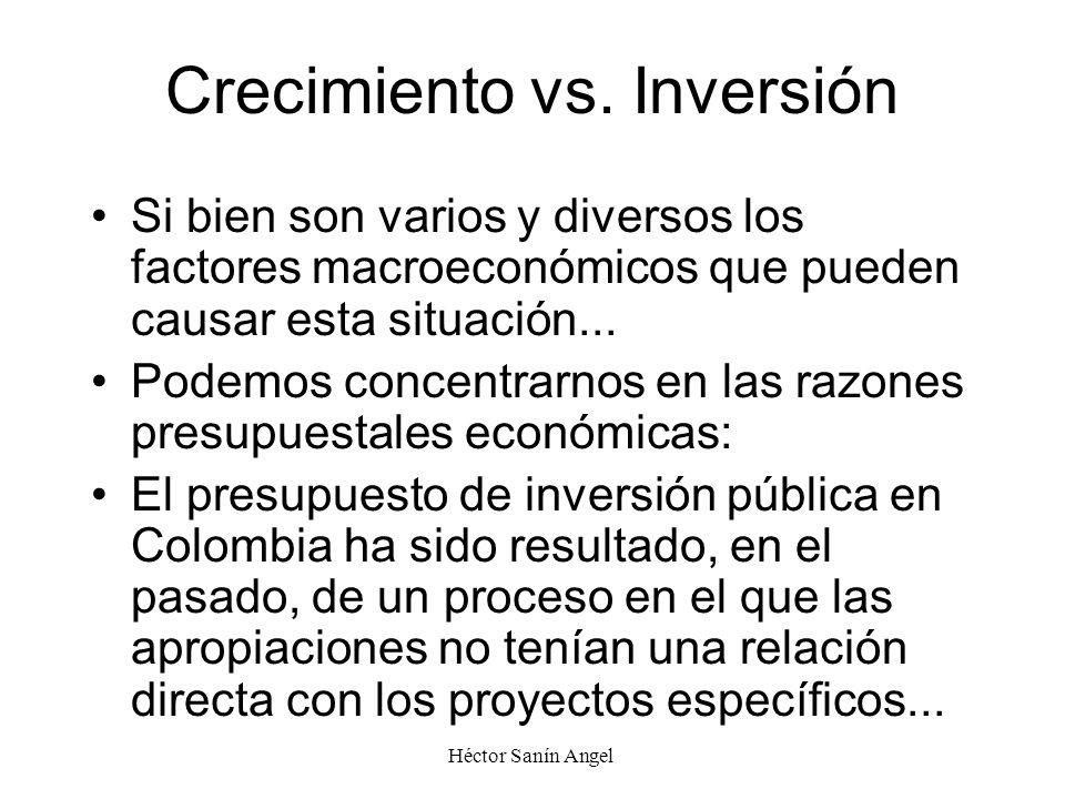 Crecimiento vs. Inversión