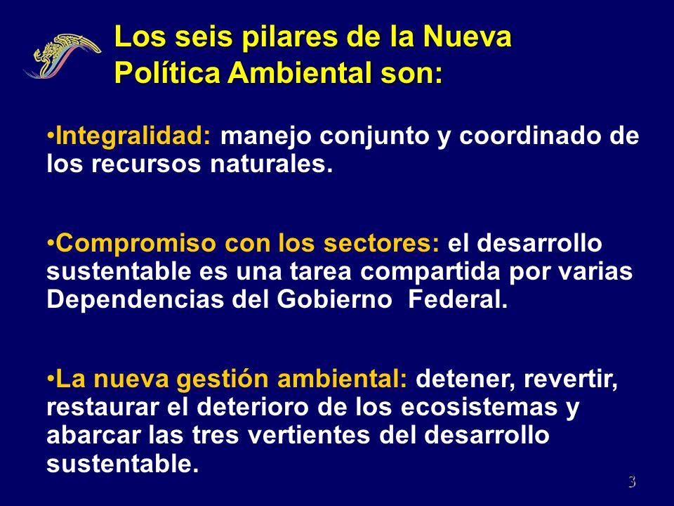 Los seis pilares de la Nueva Política Ambiental son: