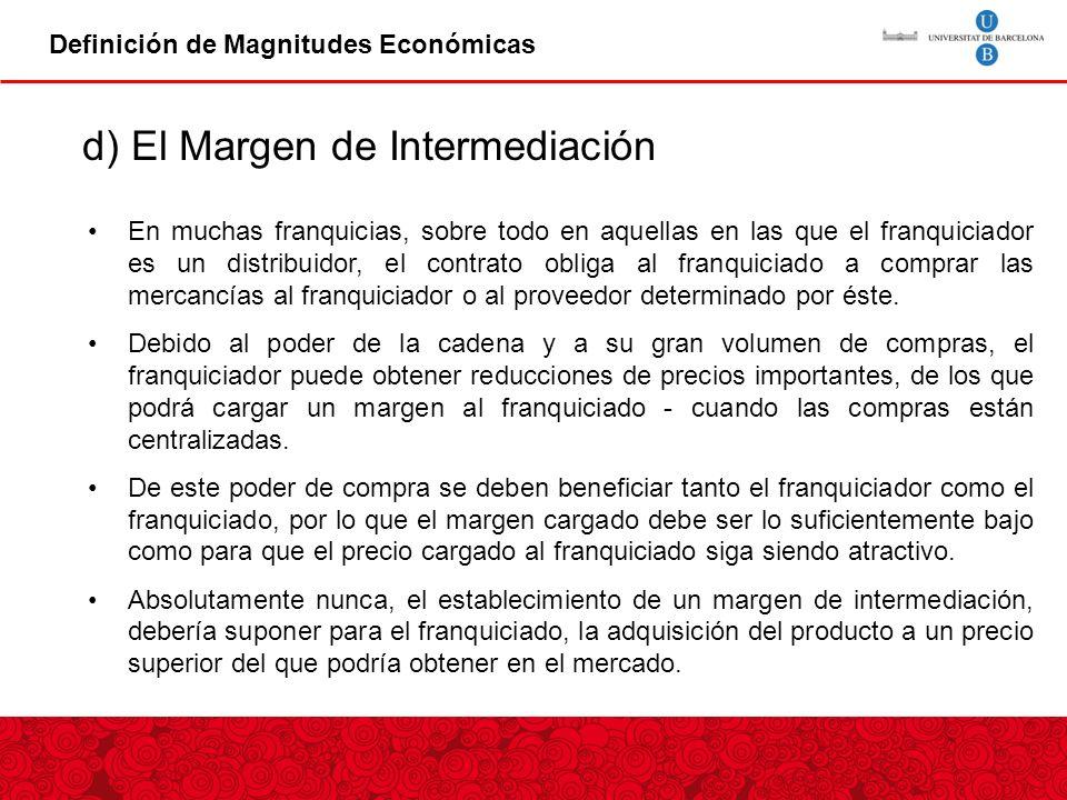 d) El Margen de Intermediación