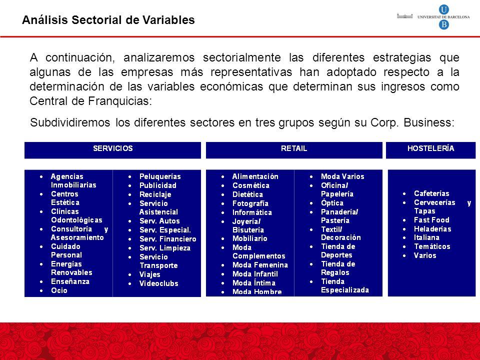 Análisis Sectorial de Variables