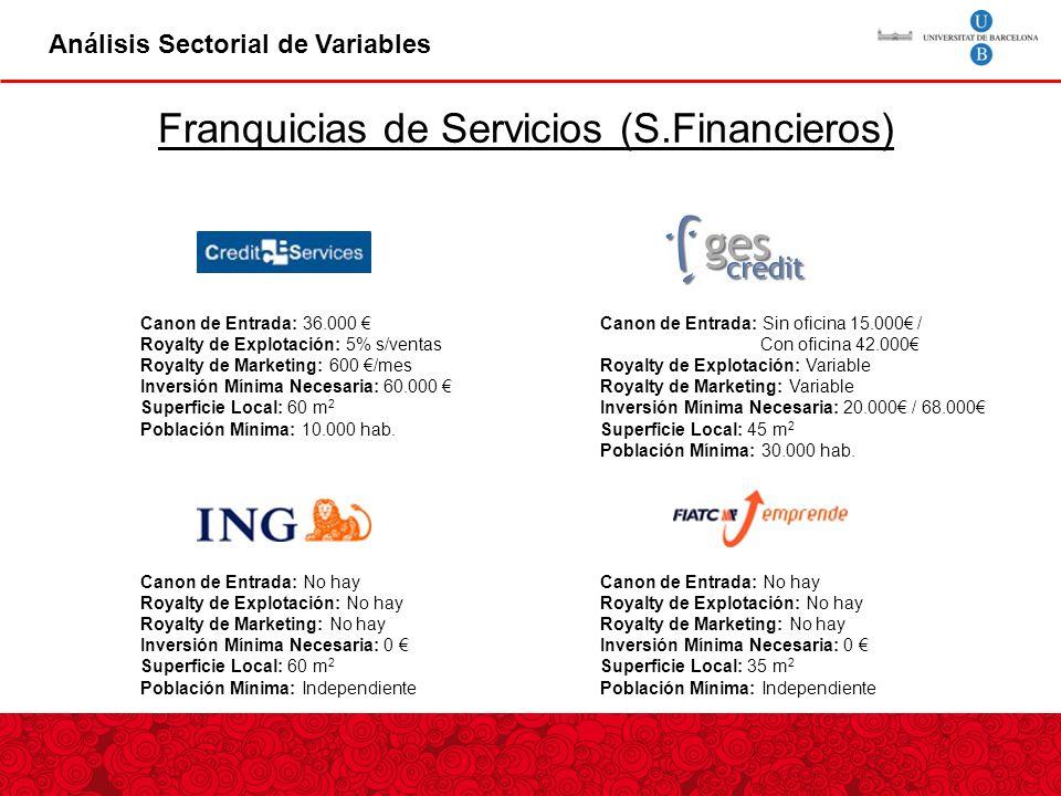 Franquicias de Servicios (S.Financieros)