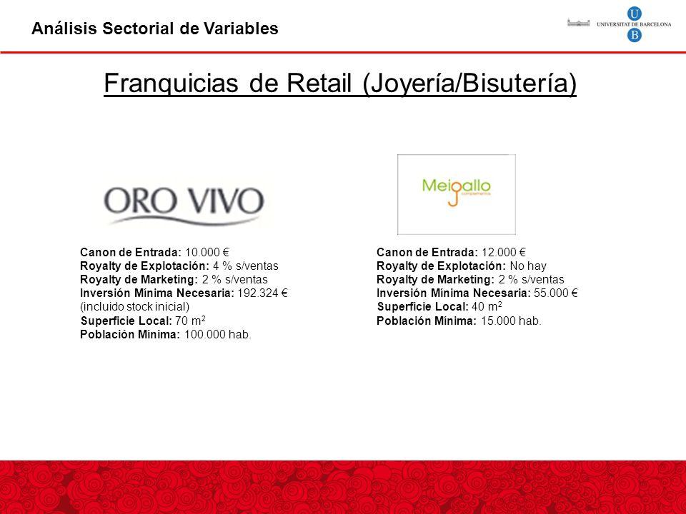 Franquicias de Retail (Joyería/Bisutería)