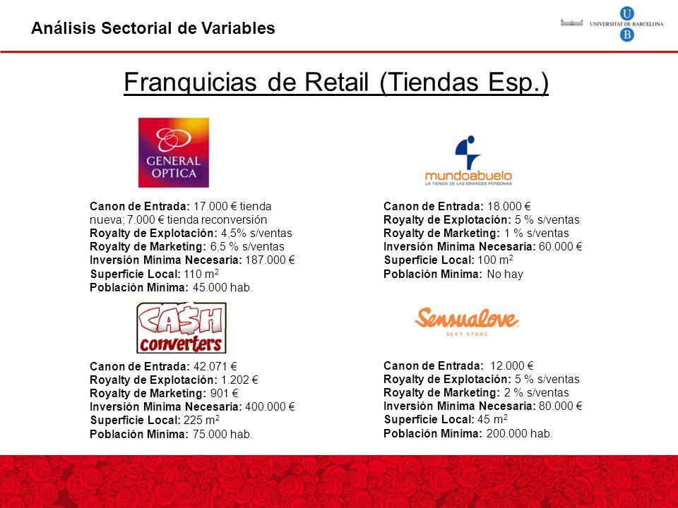 Franquicias de Retail (Tiendas Esp.)