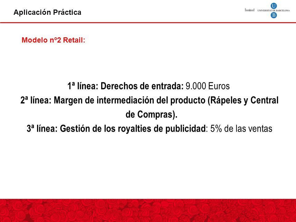 1ª línea: Derechos de entrada: 9.000 Euros