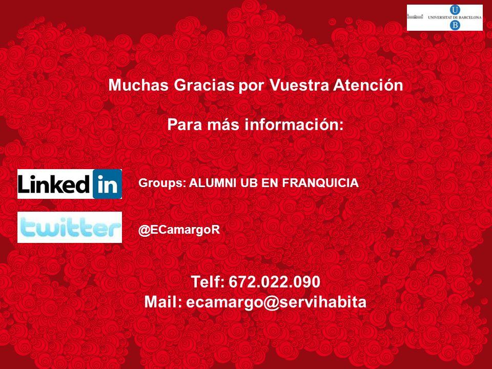 Muchas Gracias por Vuestra Atención Mail: ecamargo@servihabita