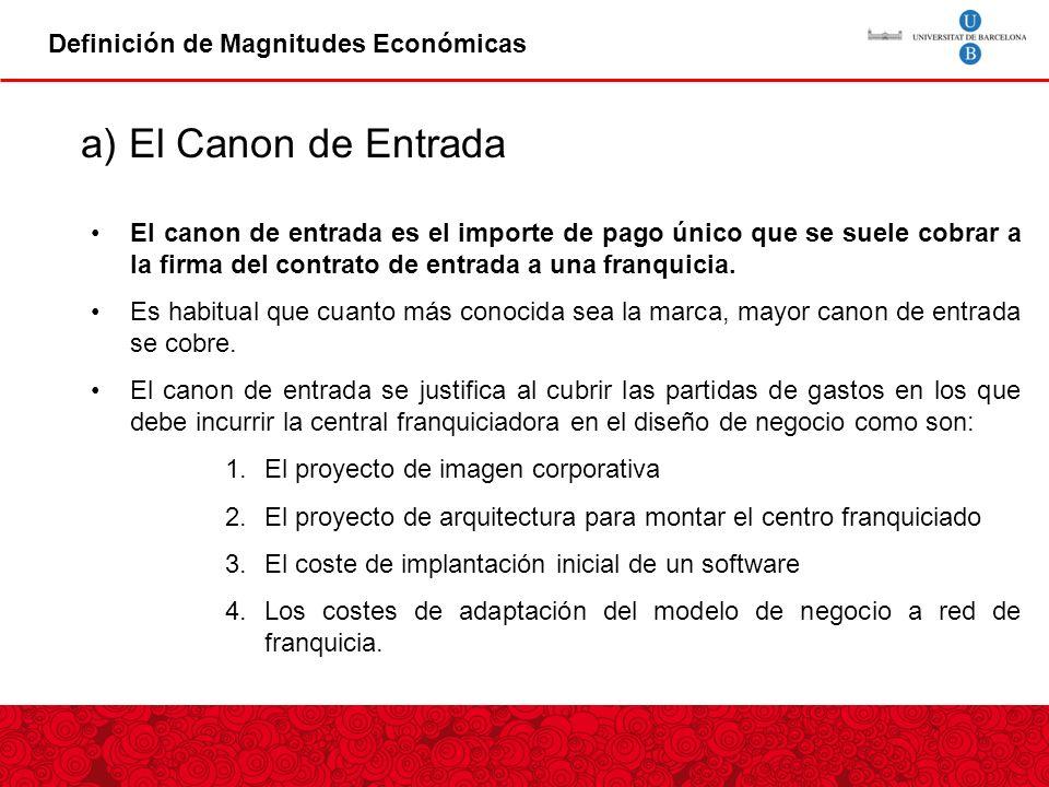 a) El Canon de Entrada Definición de Magnitudes Económicas