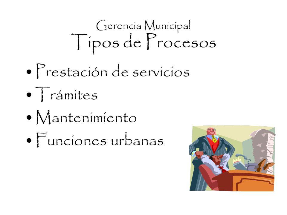 Gerencia Municipal Tipos de Procesos