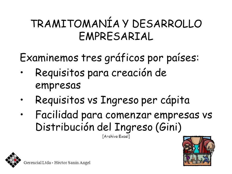 TRAMITOMANÍA Y DESARROLLO EMPRESARIAL