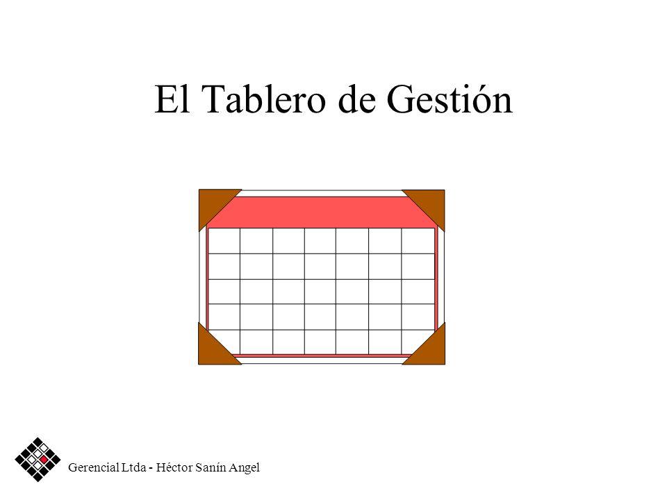 El Tablero de Gestión Gerencial Ltda - Héctor Sanín Angel