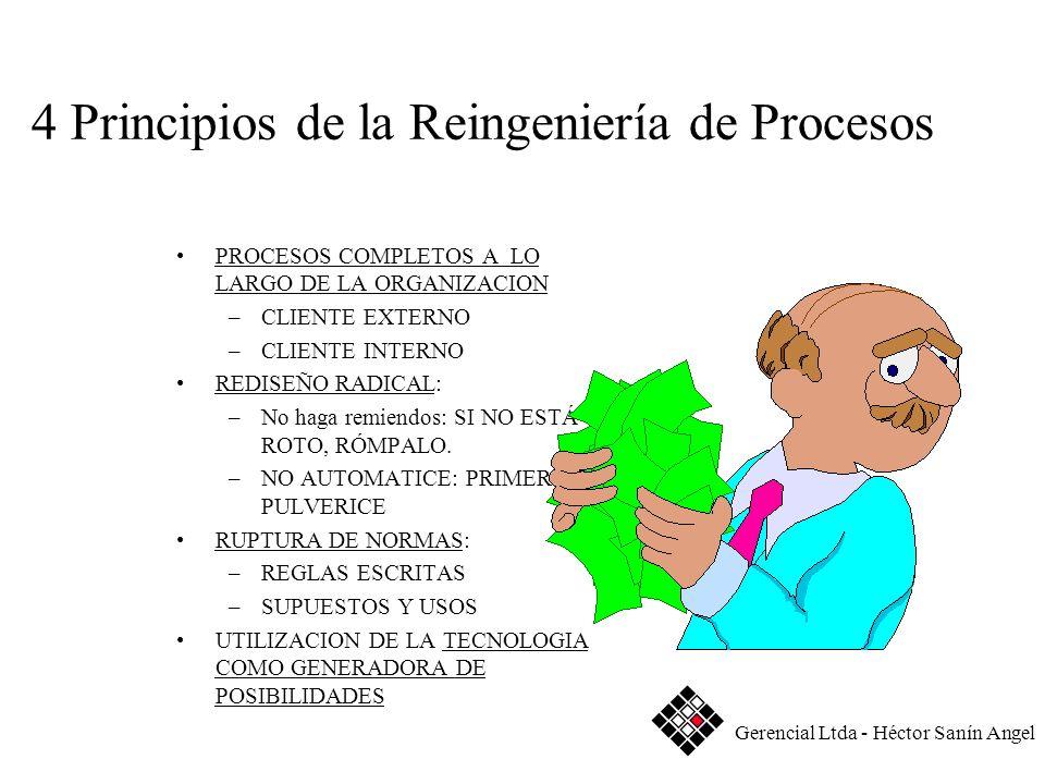 4 Principios de la Reingeniería de Procesos