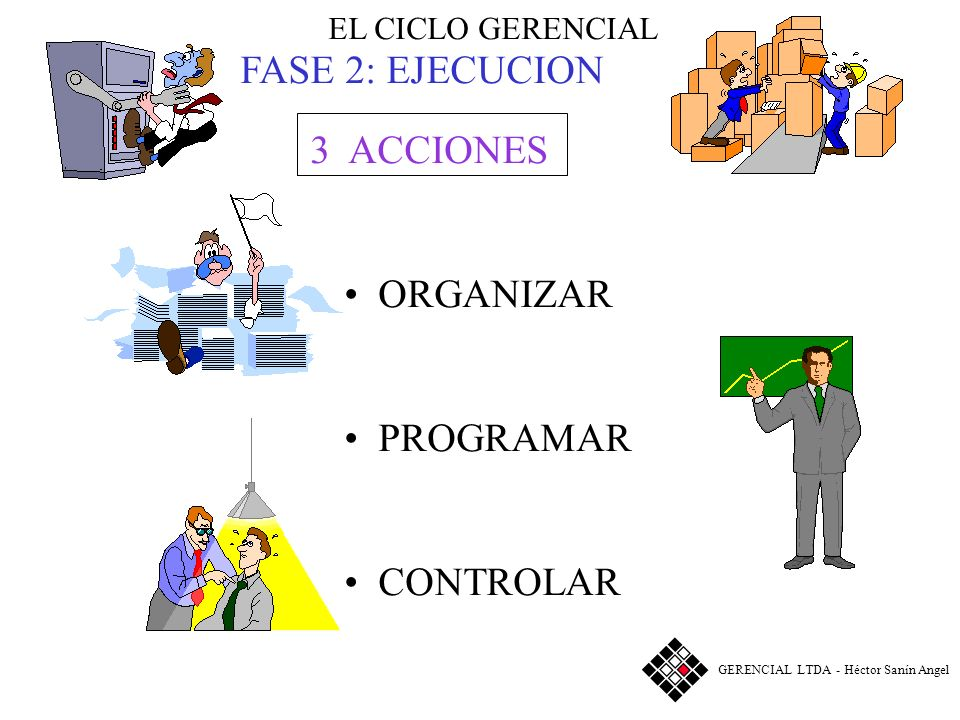 FASE 2: EJECUCION 3 ACCIONES ORGANIZAR PROGRAMAR CONTROLAR