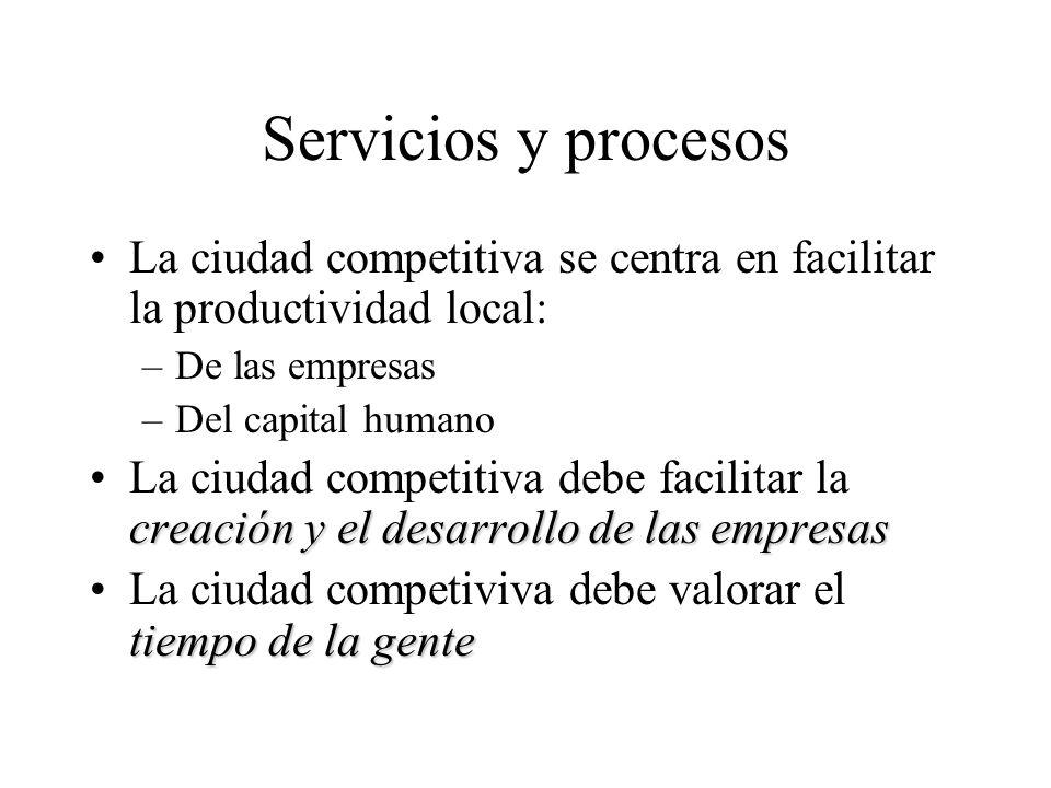 Servicios y procesos La ciudad competitiva se centra en facilitar la productividad local: De las empresas.