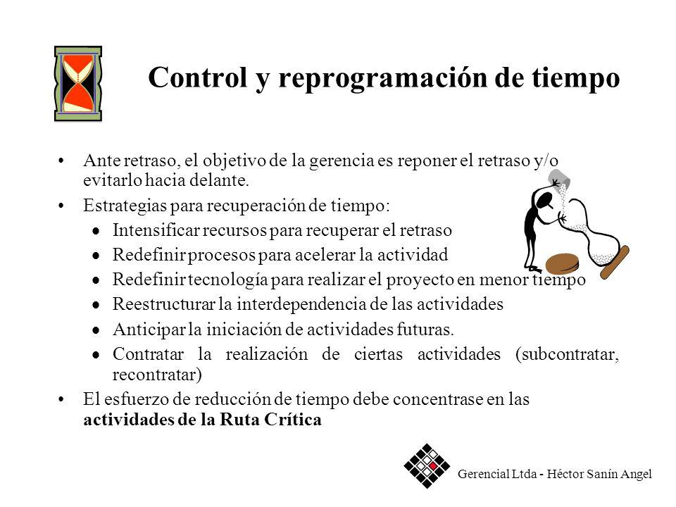 Control y reprogramación de tiempo