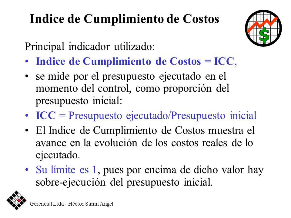 Indice de Cumplimiento de Costos