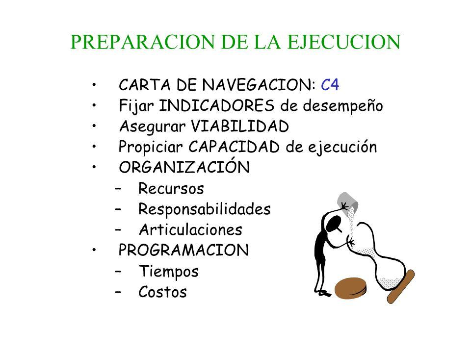 PREPARACION DE LA EJECUCION