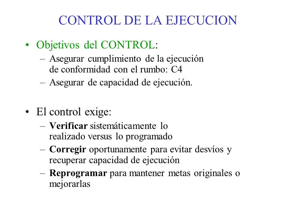 CONTROL DE LA EJECUCION