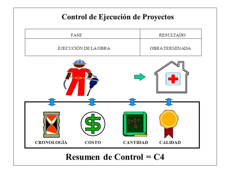 Control de Ejecución de Proyectos