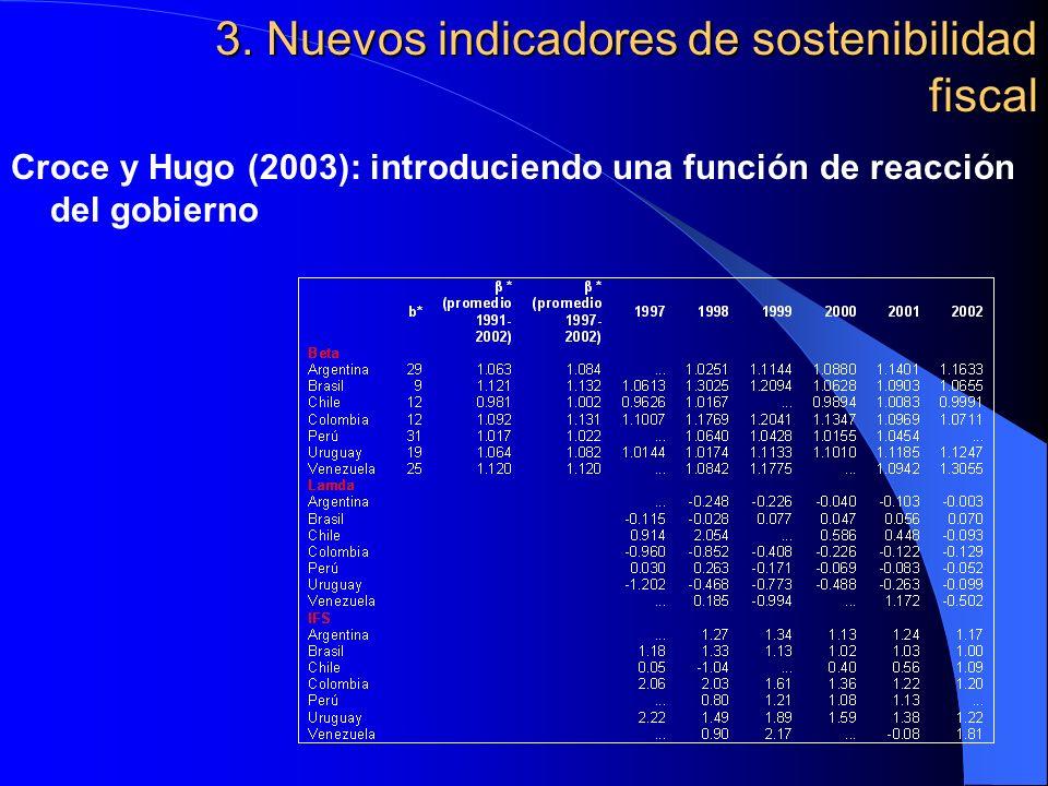 3. Nuevos indicadores de sostenibilidad fiscal