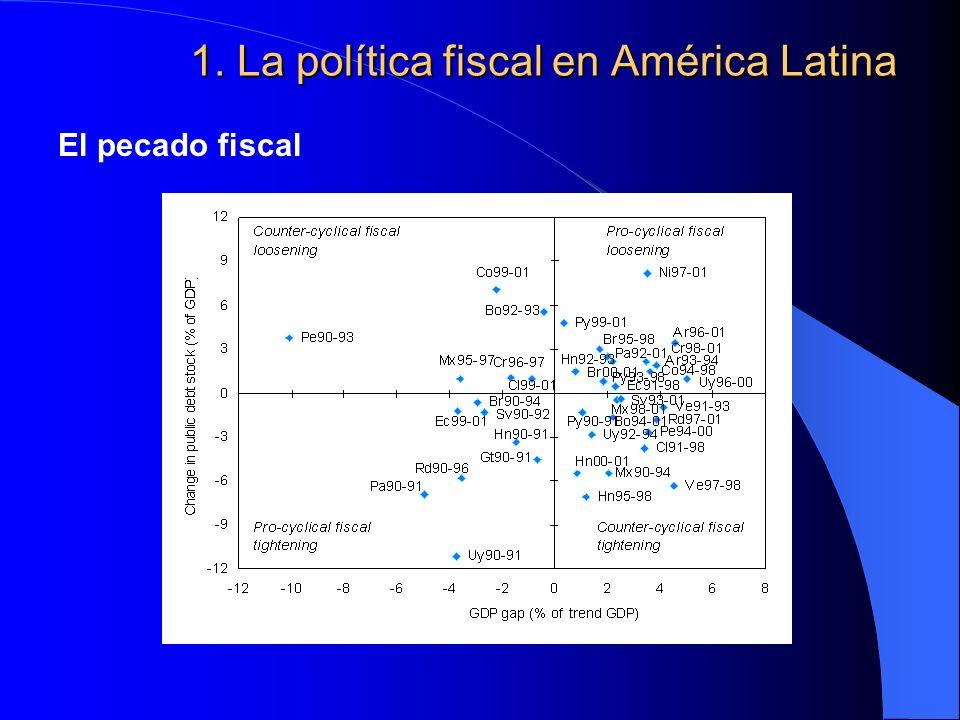 1. La política fiscal en América Latina