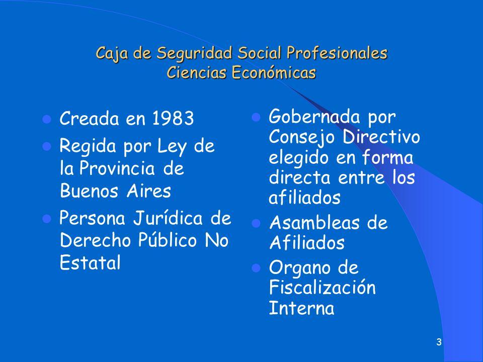 Caja de Seguridad Social Profesionales Ciencias Económicas