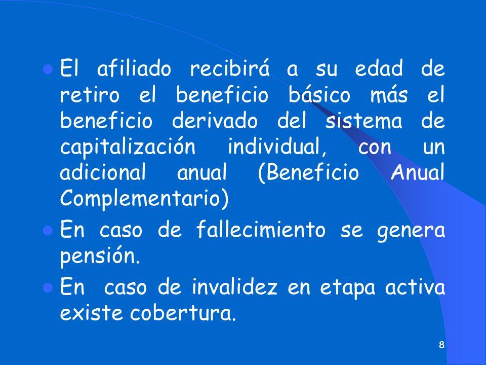 El afiliado recibirá a su edad de retiro el beneficio básico más el beneficio derivado del sistema de capitalización individual, con un adicional anual (Beneficio Anual Complementario)