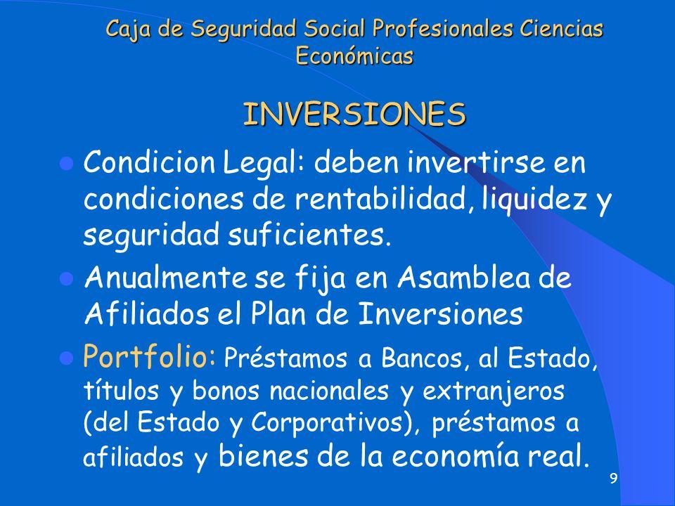 Caja de Seguridad Social Profesionales Ciencias Económicas INVERSIONES