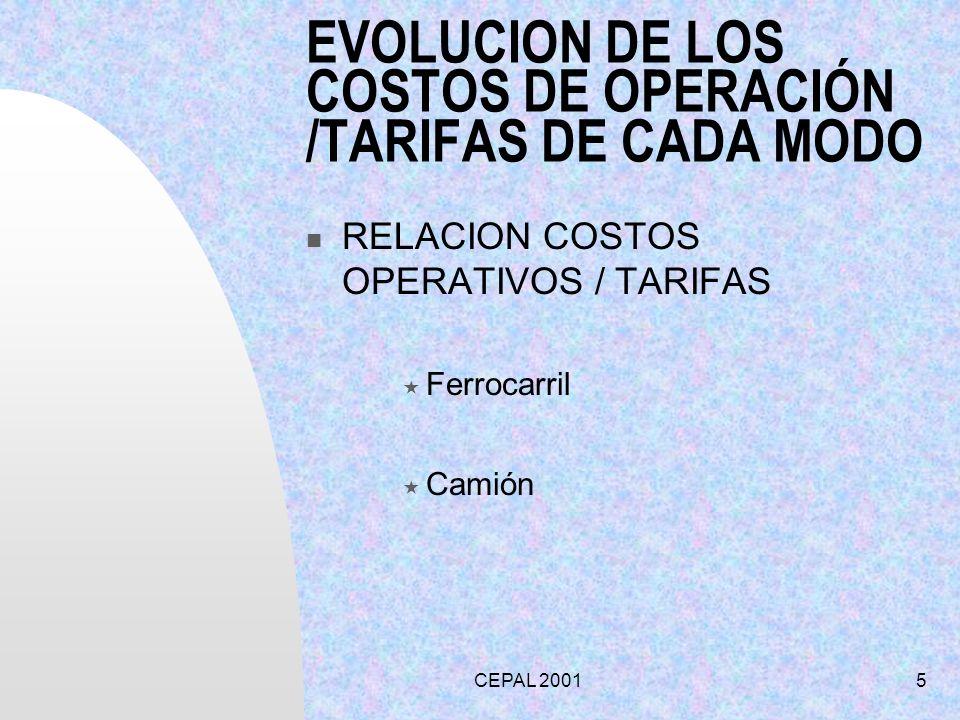 EVOLUCION DE LOS COSTOS DE OPERACIÓN /TARIFAS DE CADA MODO