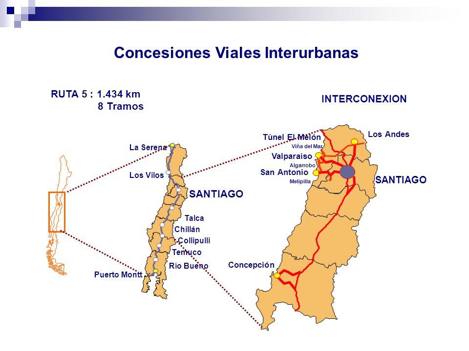 Concesiones Viales Interurbanas
