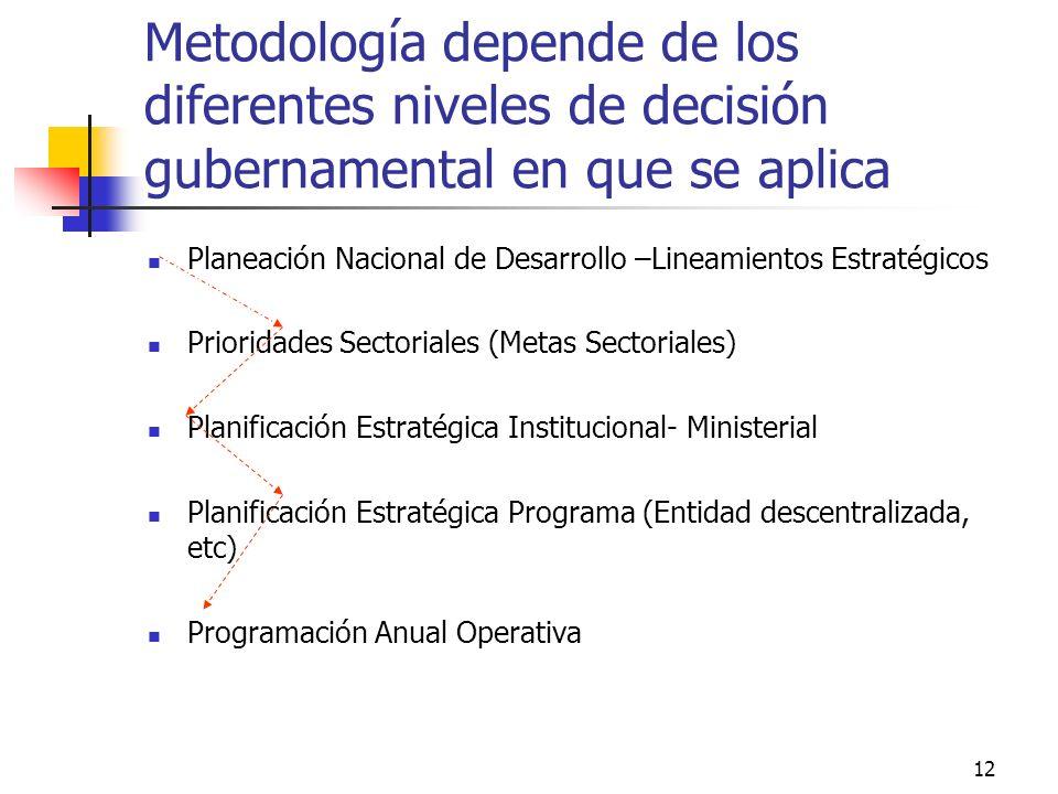 Metodología depende de los diferentes niveles de decisión gubernamental en que se aplica
