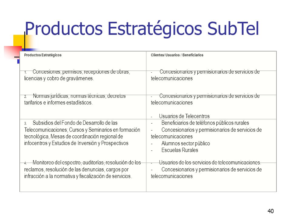 Productos Estratégicos SubTel
