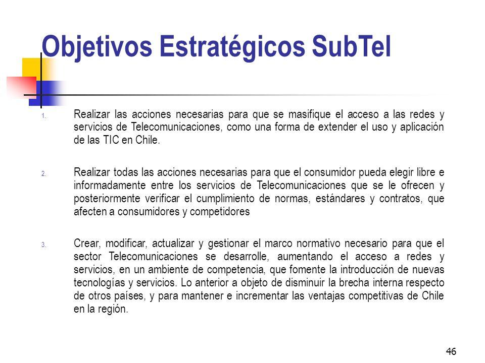 Objetivos Estratégicos SubTel