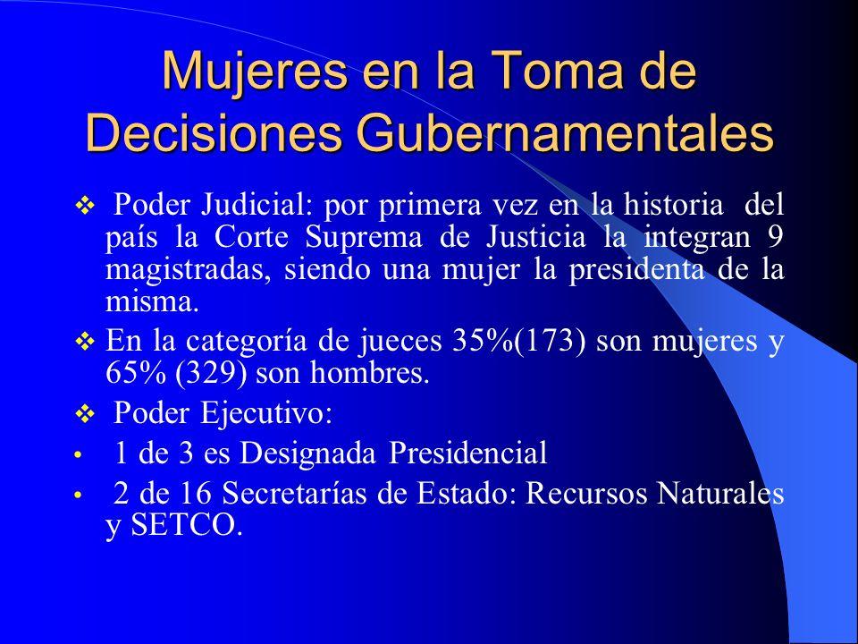 Mujeres en la Toma de Decisiones Gubernamentales