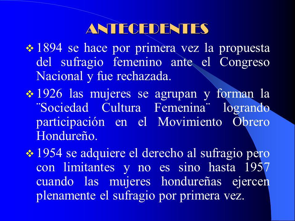 ANTECEDENTES 1894 se hace por primera vez la propuesta del sufragio femenino ante el Congreso Nacional y fue rechazada.