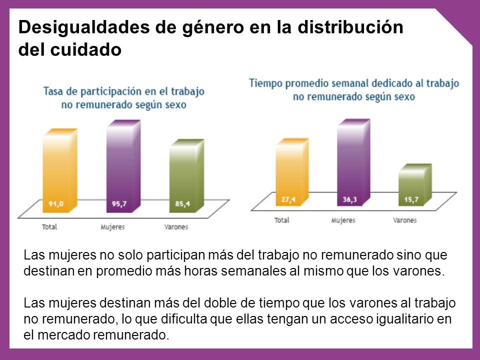 Desigualdades de género en la distribución del cuidado