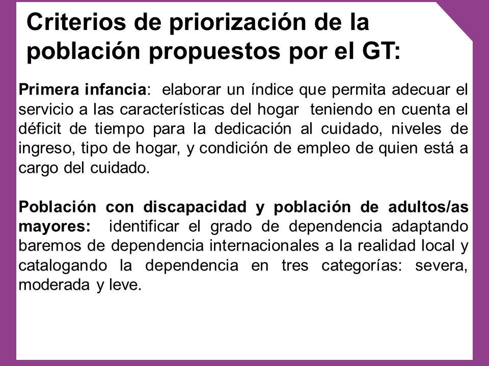 Criterios de priorización de la población propuestos por el GT: