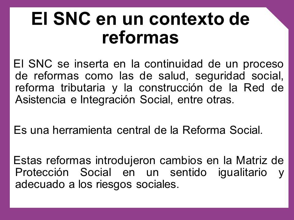 El SNC en un contexto de reformas