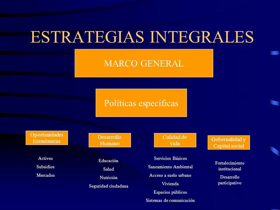ESTRATEGIAS INTEGRALES