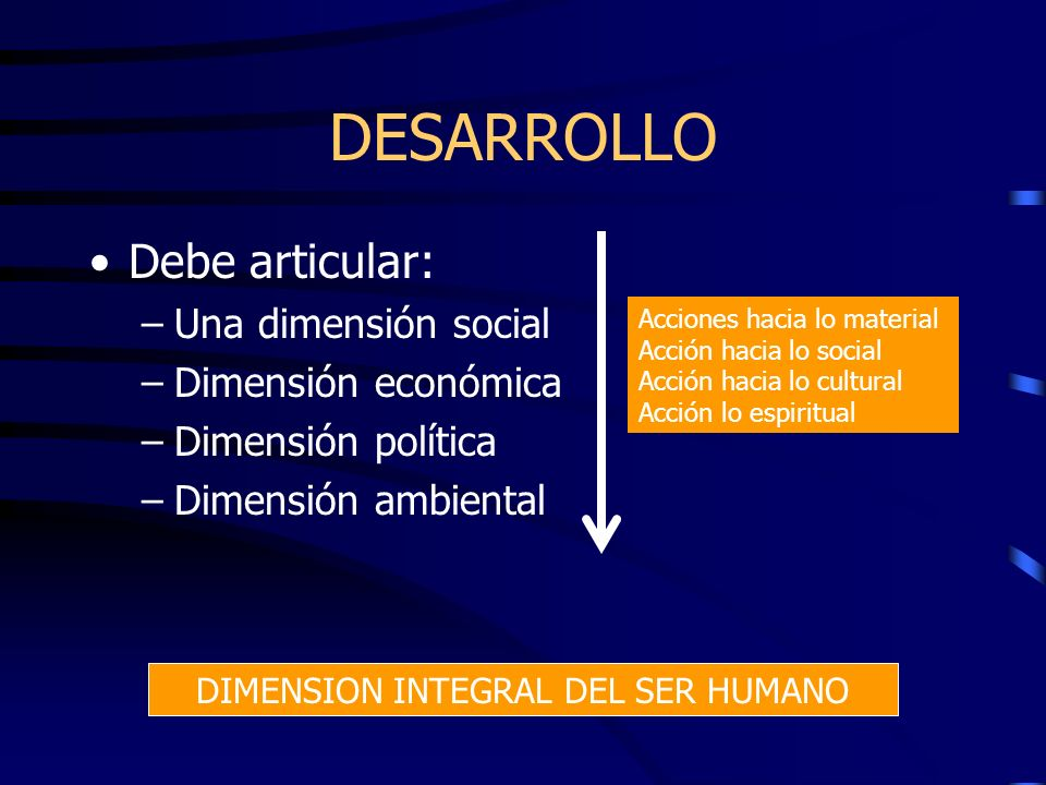 DIMENSION INTEGRAL DEL SER HUMANO